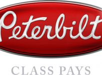 Peterbilt Logo Color Palette