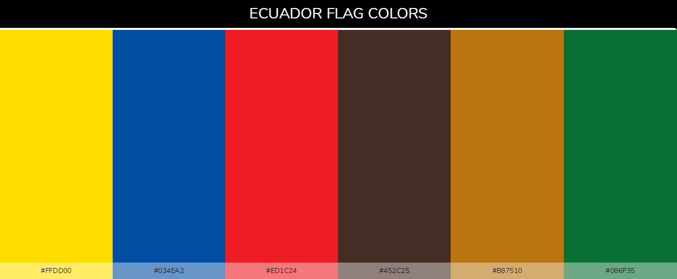 Color Palettes Of All Country Flags 011