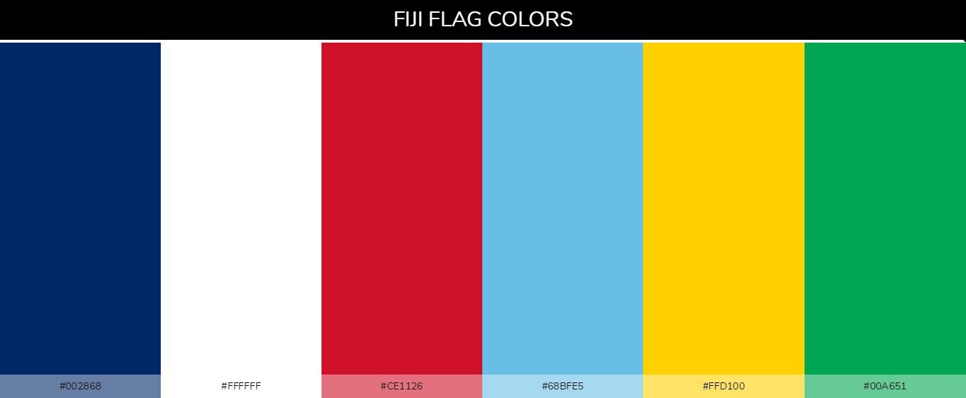 Color Palettes Of All Country Flags 016