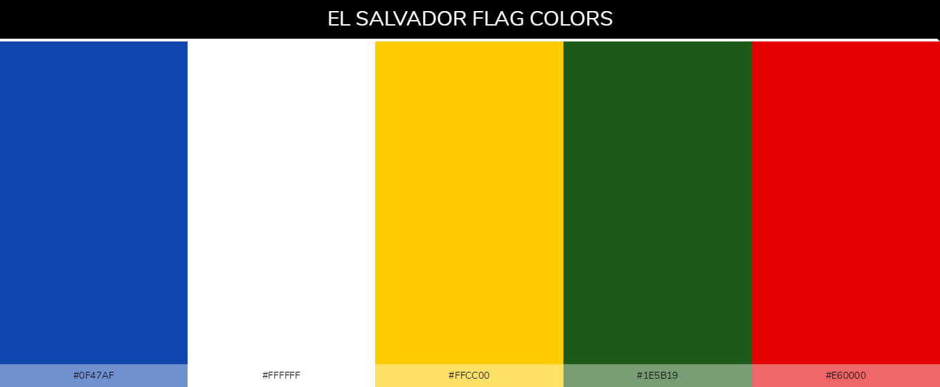 Color Palettes Of All Country Flags 018