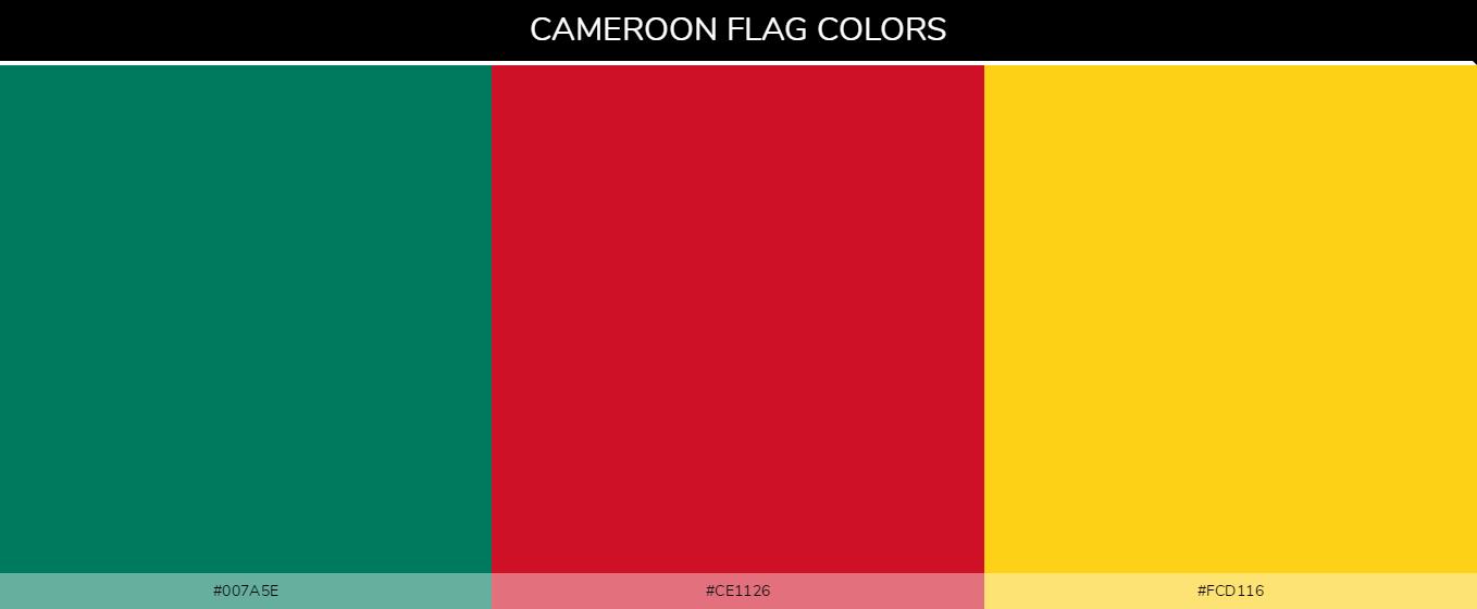 Color Palettes Of All Country Flags 019