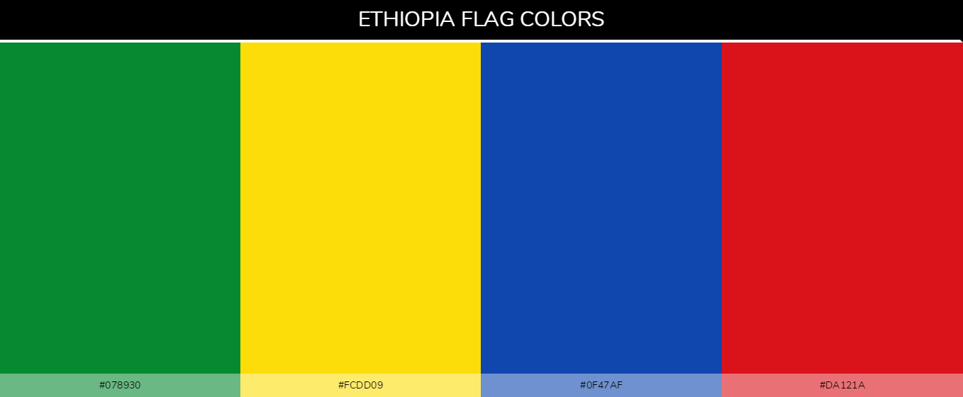 Color Palettes Of All Country Flags 020
