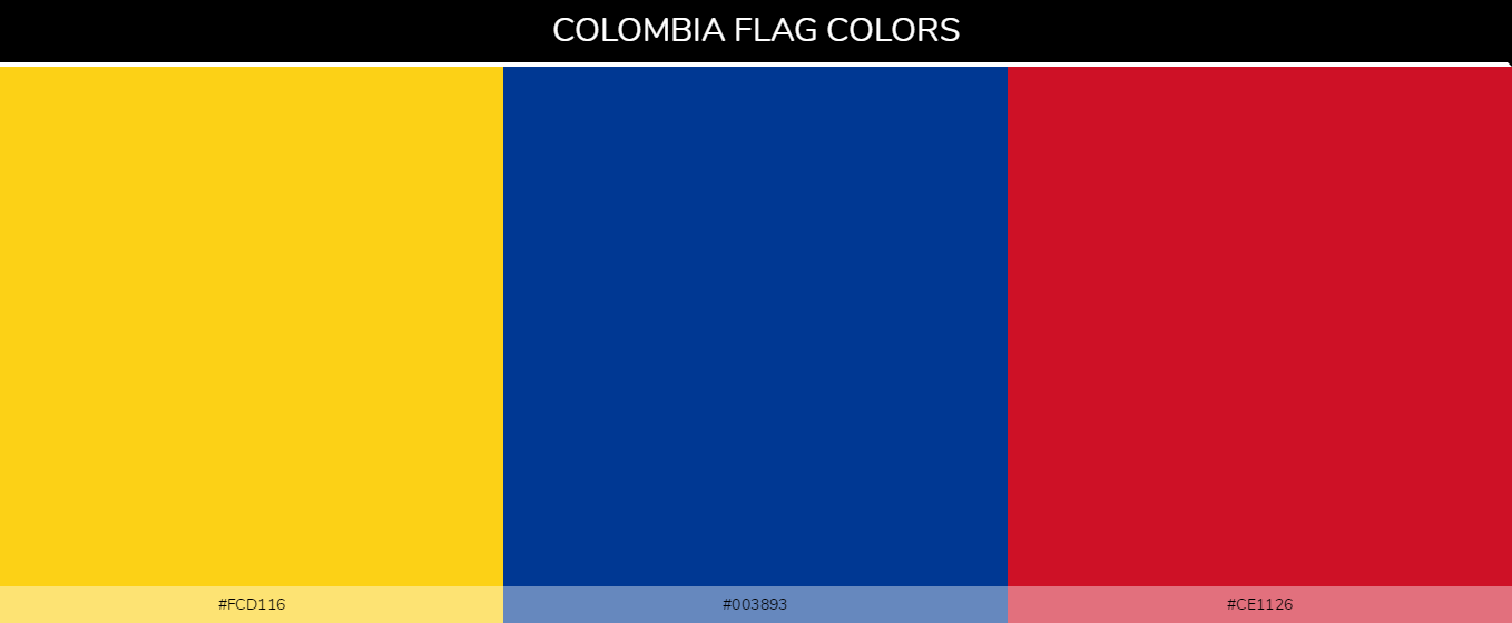 Color Palettes Of All Country Flags 025