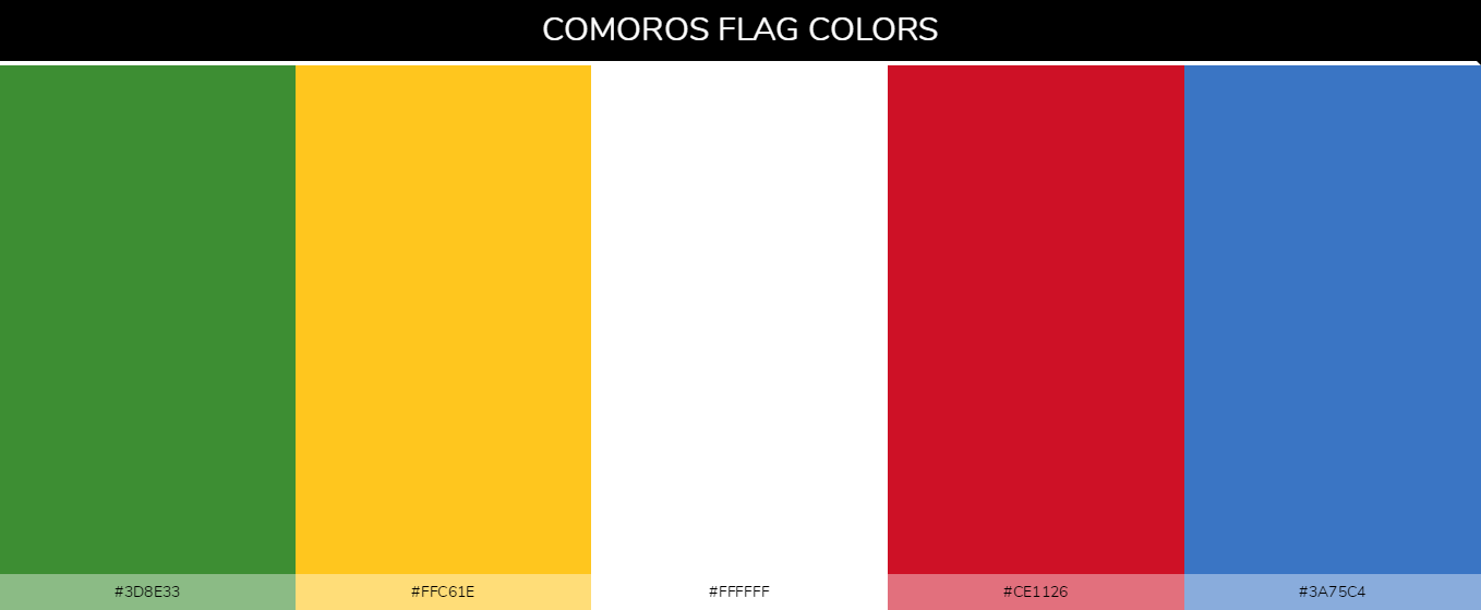 Color Palettes Of All Country Flags 026