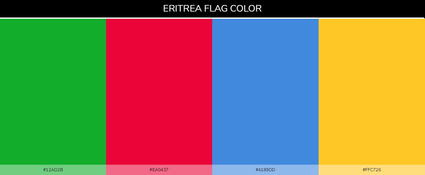 Color Palettes Of All Country Flags 034