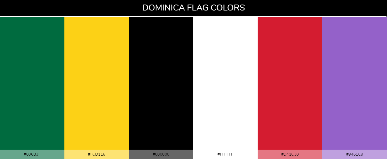 Color Palettes Of All Country Flags 035