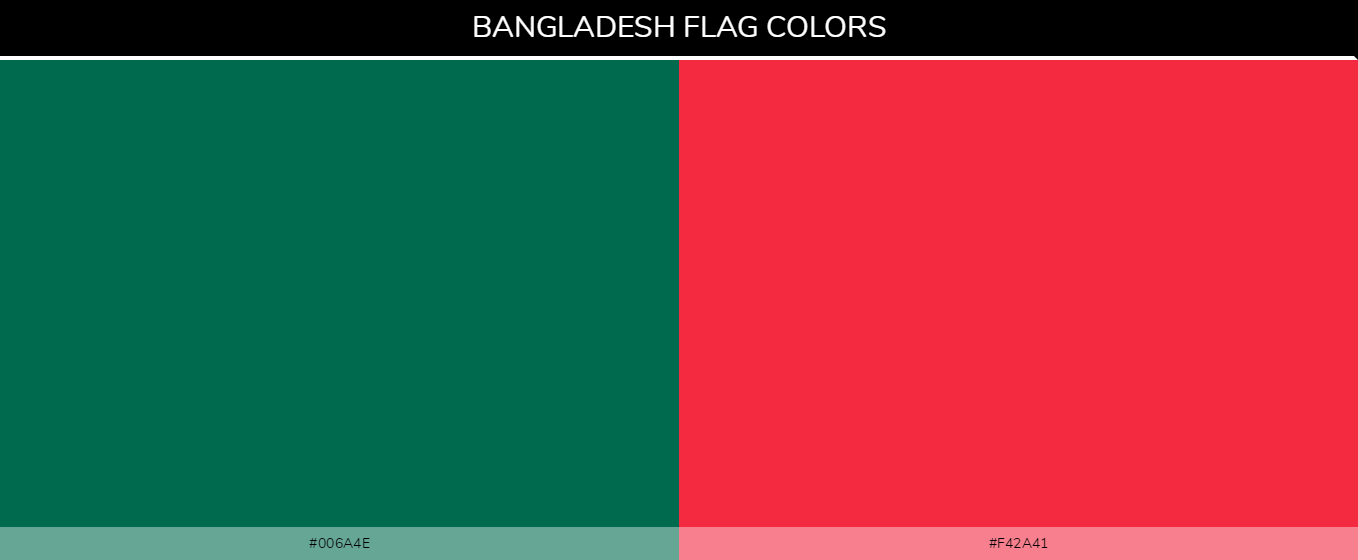 Color Palettes Of All Country Flags 039