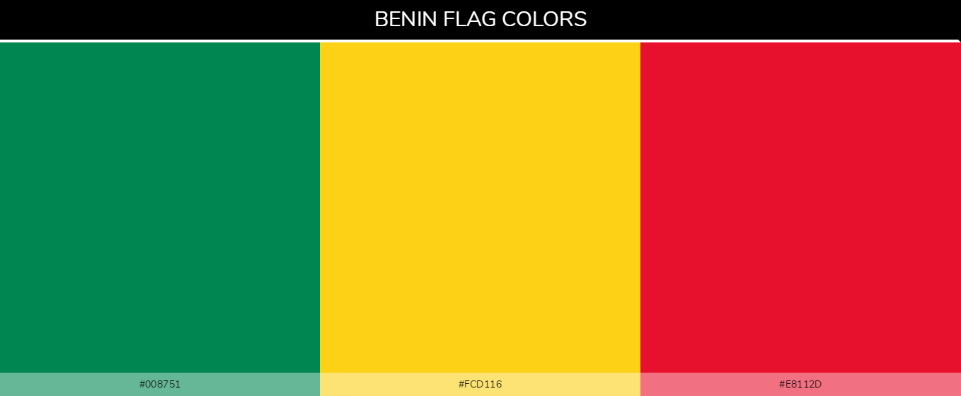 Color Palettes Of All Country Flags 043