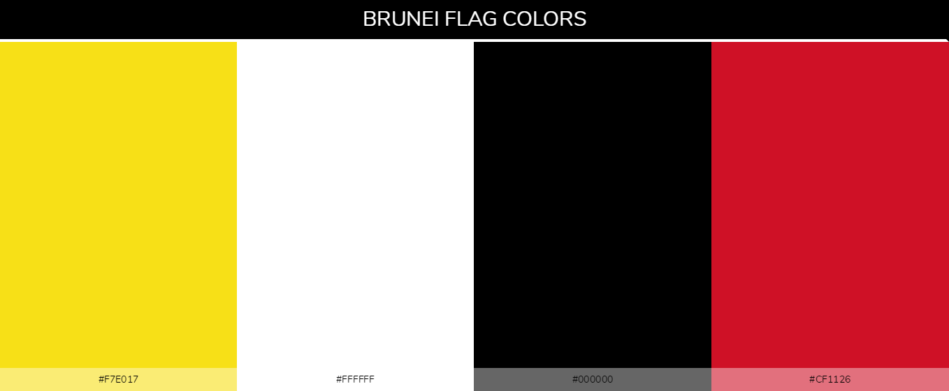 Color Palettes Of All Country Flags 051