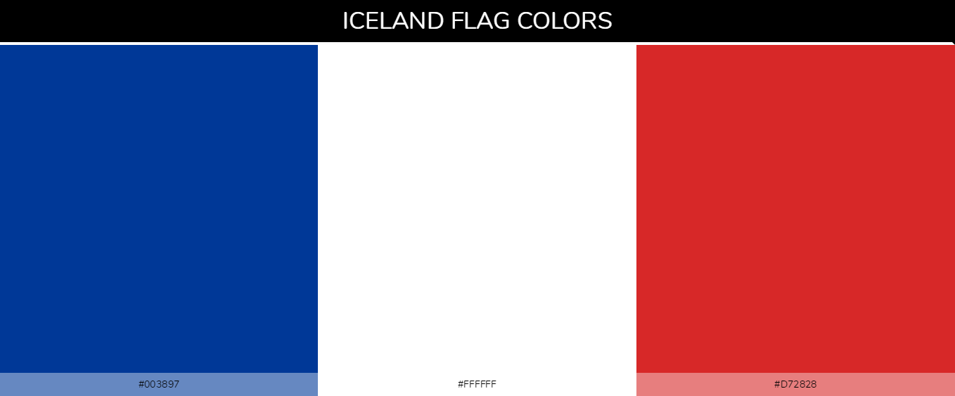 Color Palettes Of All Country Flags 056