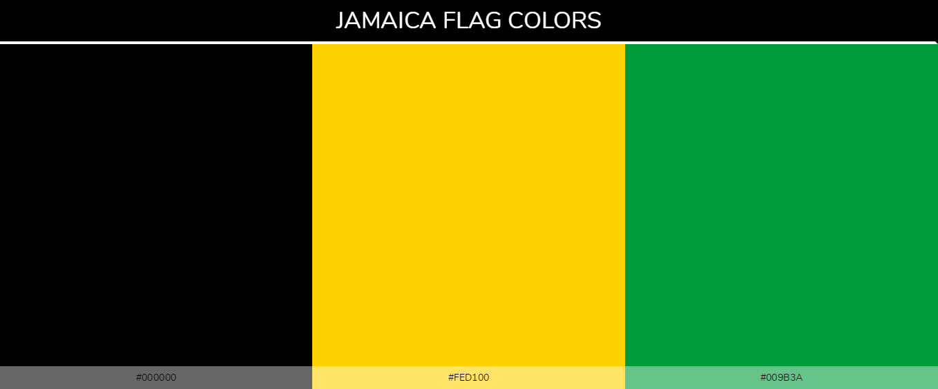 Color Palettes Of All Country Flags 063