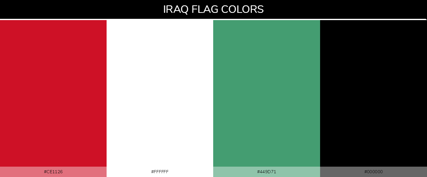 Color Palettes Of All Country Flags 069