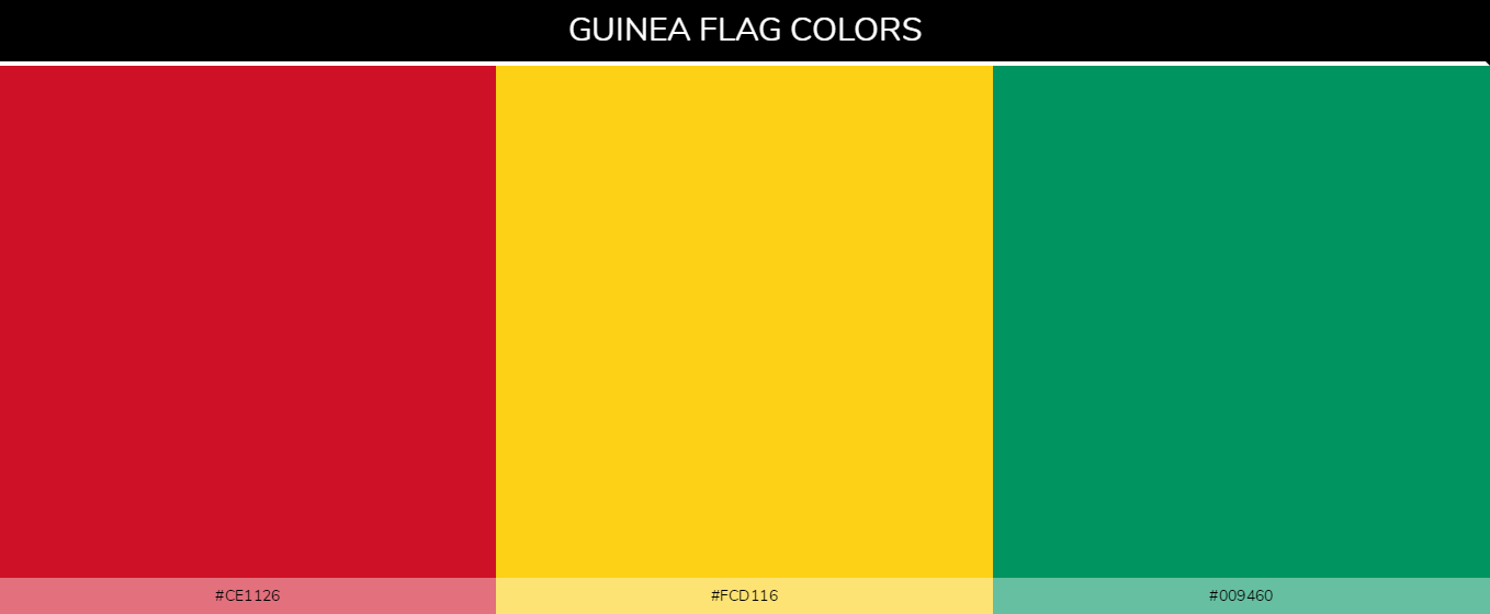 Color Palettes Of All Country Flags 082