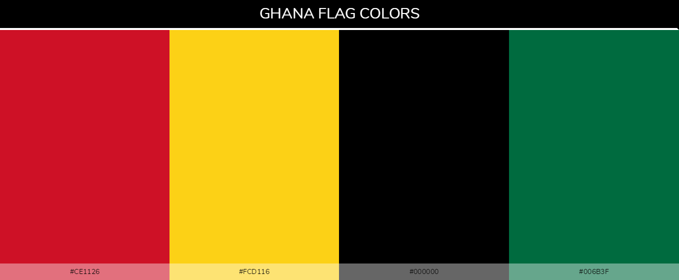 Color Palettes Of All Country Flags 084