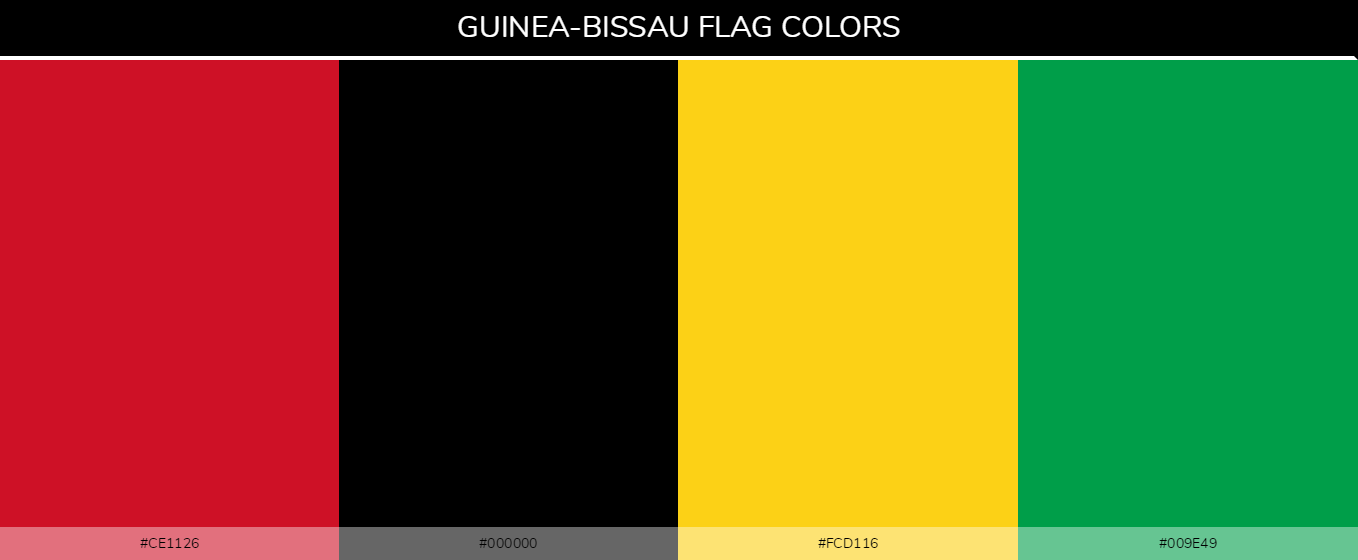 Color Palettes Of All Country Flags 085