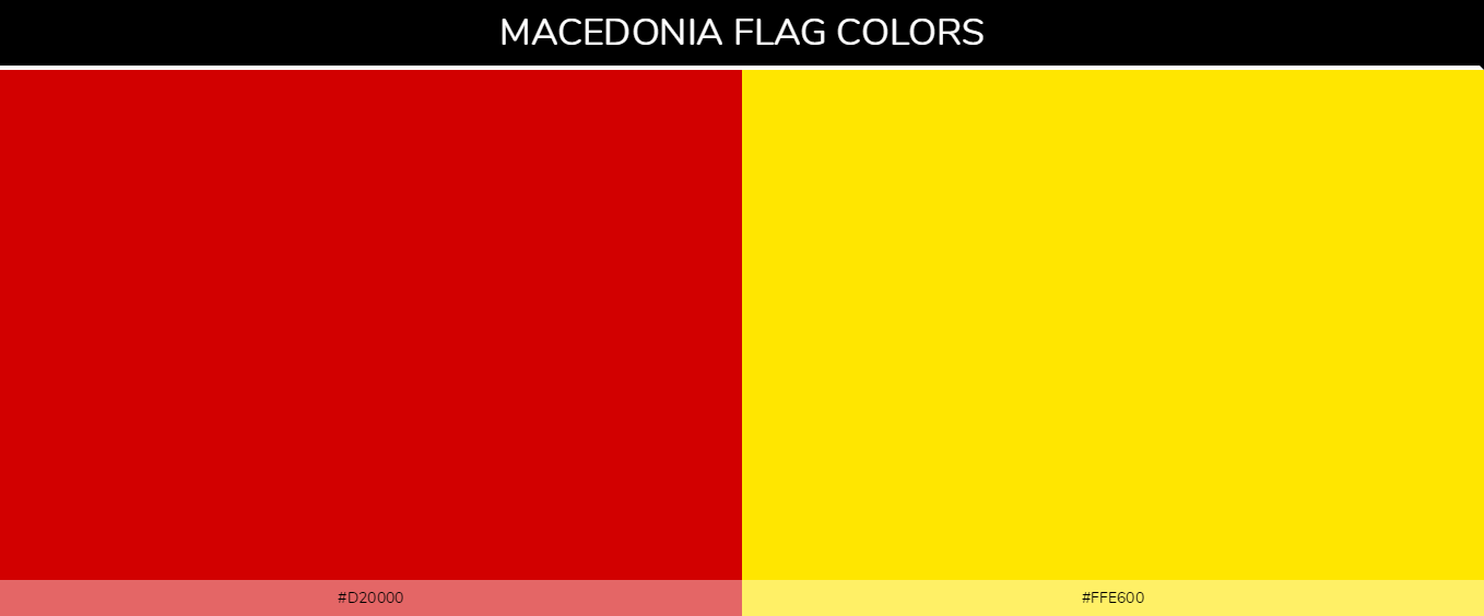 Color Palettes Of All Country Flags 088