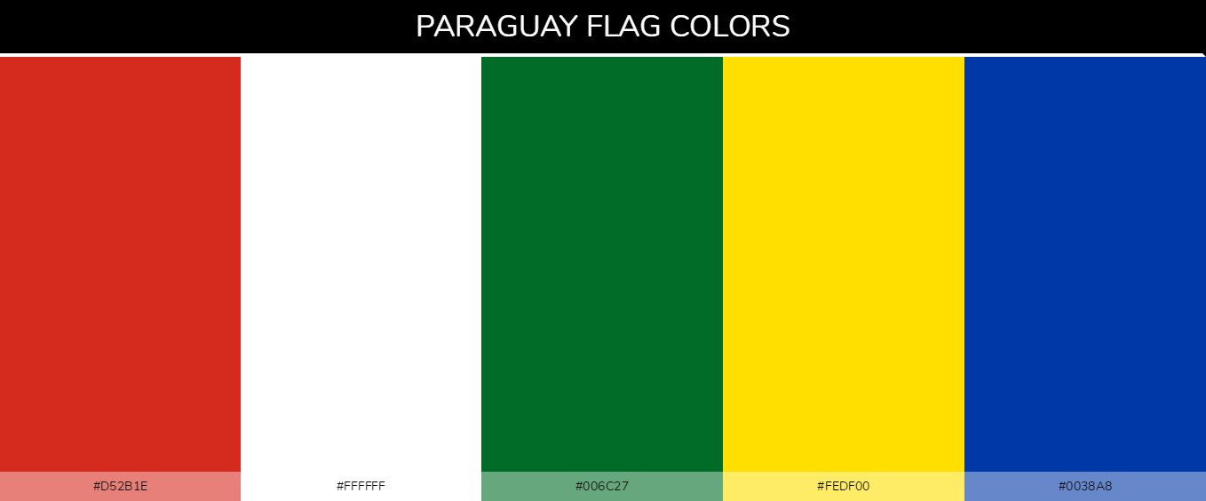 Color Palettes Of All Country Flags 098