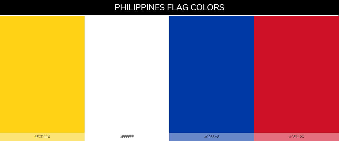 Color Palettes Of All Country Flags 100