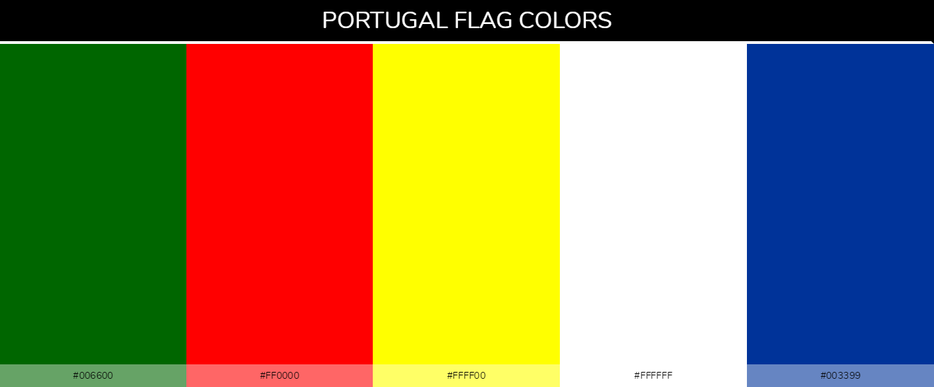Color Palettes Of All Country Flags 101