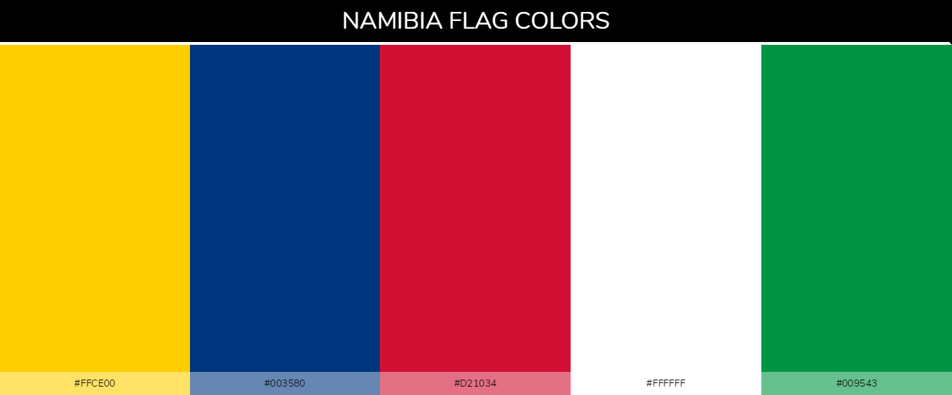 Color Palettes Of All Country Flags 102