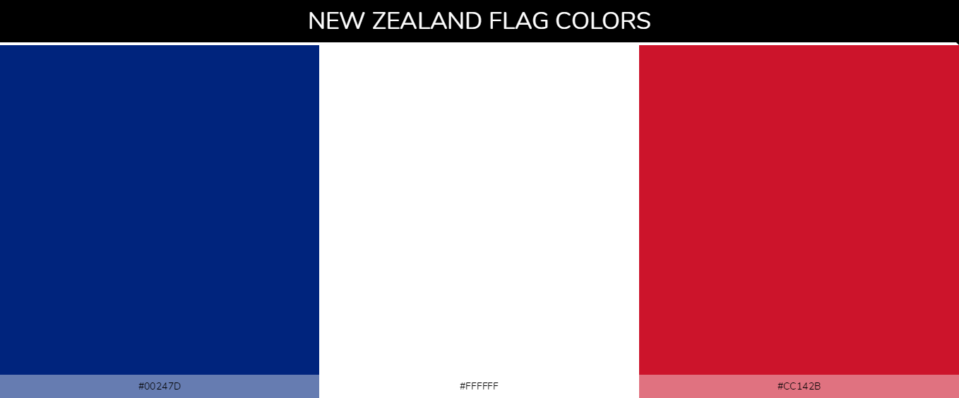 Color Palettes Of All Country Flags 106
