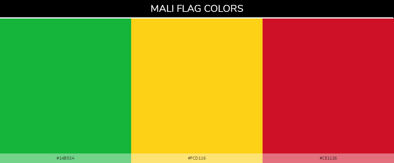 Color Palettes Of All Country Flags 112