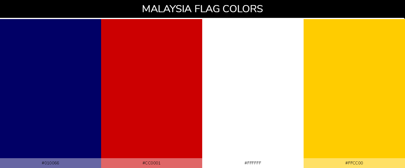 Color Palettes Of All Country Flags 115