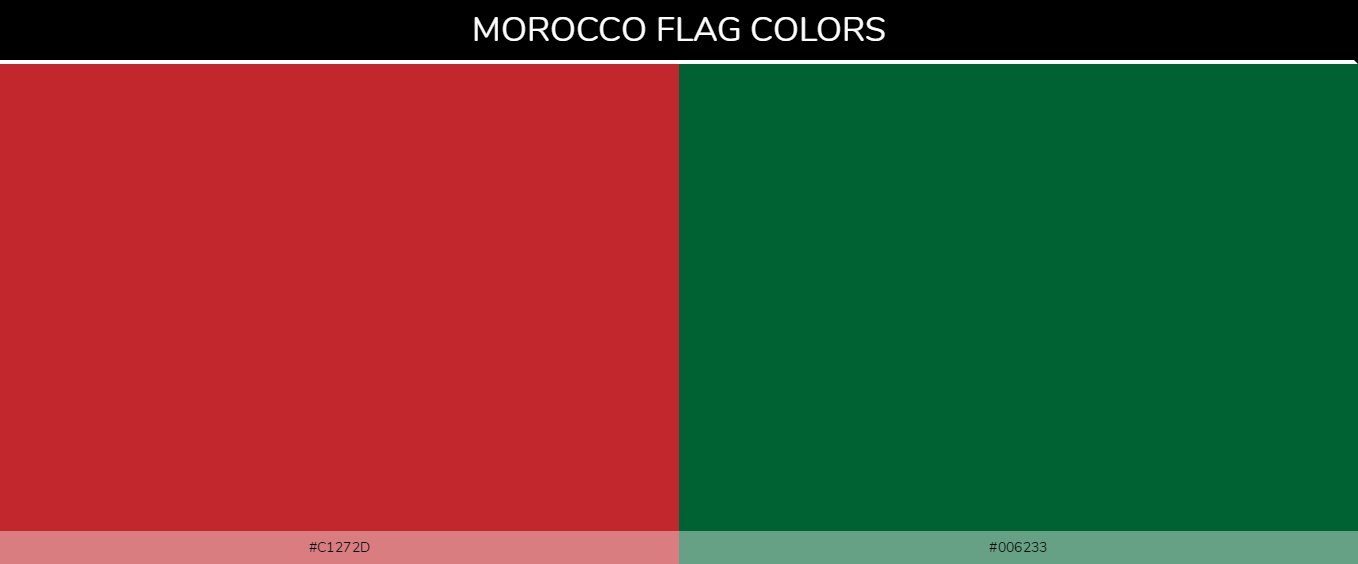 Color Palettes Of All Country Flags 121