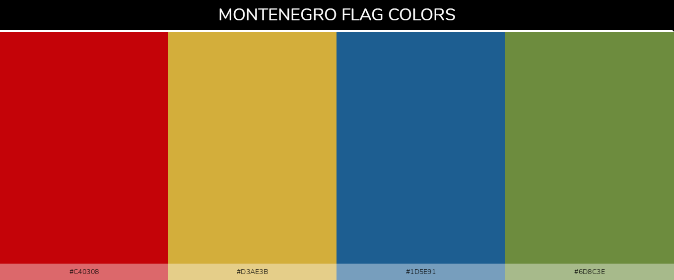 Color Palettes Of All Country Flags 122