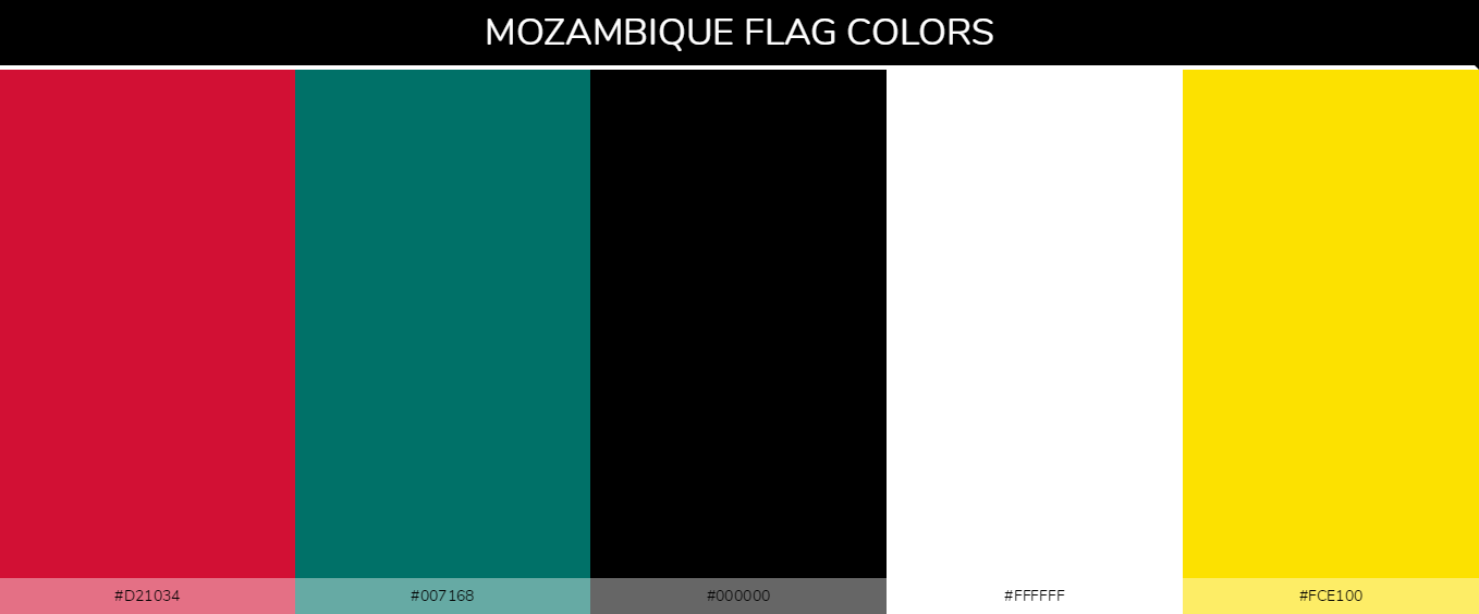 Color Palettes Of All Country Flags 124