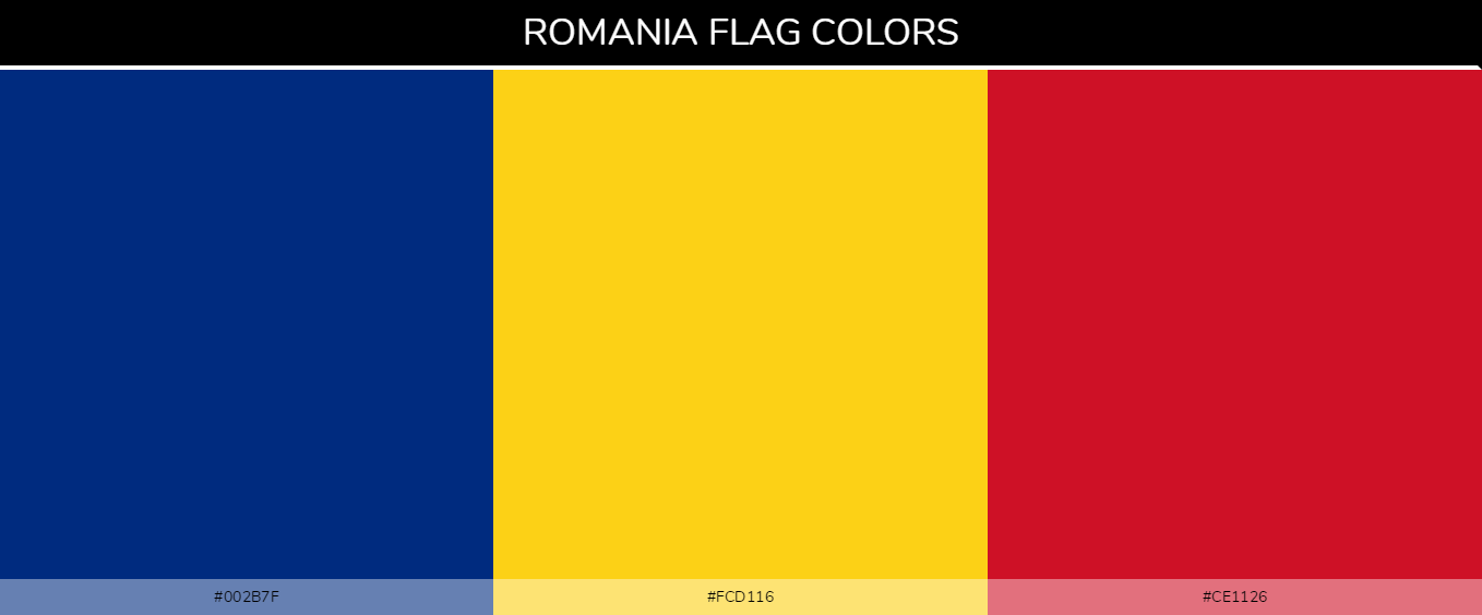 Color Palettes Of All Country Flags 133
