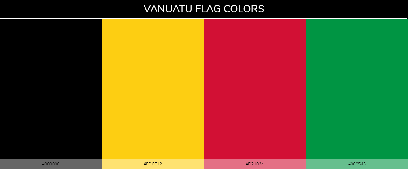 Color Palettes Of All Country Flags 136