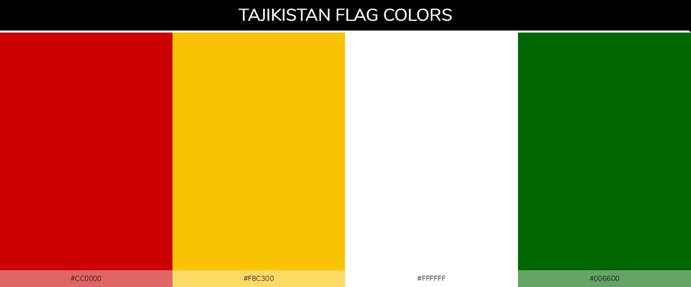 Color Palettes Of All Country Flags 140