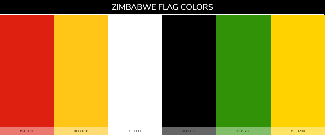 Color Palettes Of All Country Flags 148