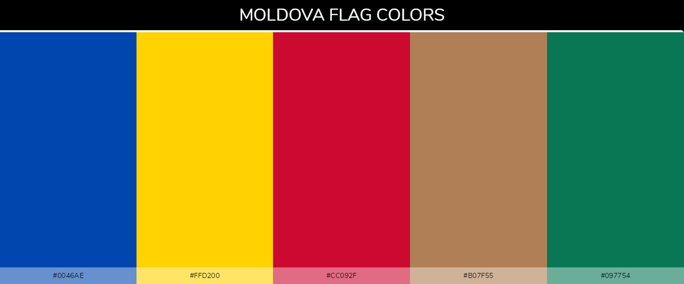 Color Palettes Of All Country Flags 149