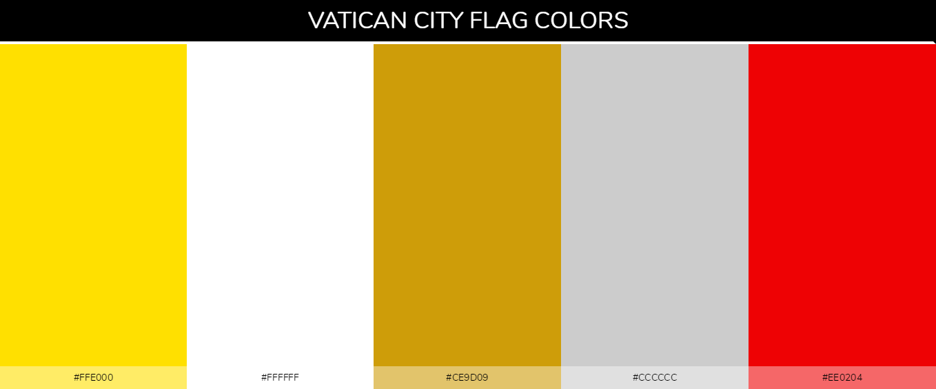 Color Palettes Of All Country Flags 150