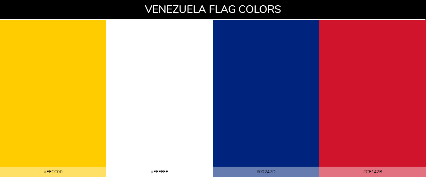 Color Palettes Of All Country Flags 153