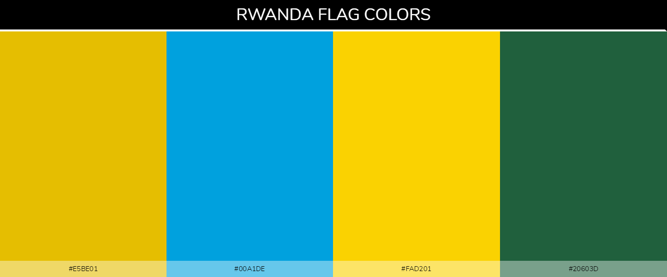 Color Palettes Of All Country Flags 154
