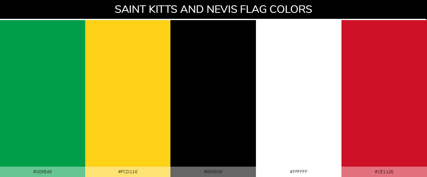 Color Palettes Of All Country Flags 158