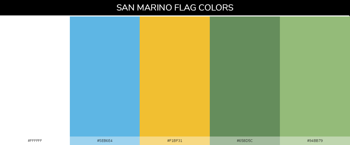 Color Palettes Of All Country Flags 161