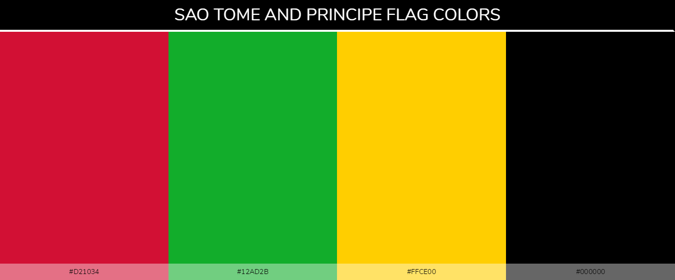 Color Palettes Of All Country Flags 162