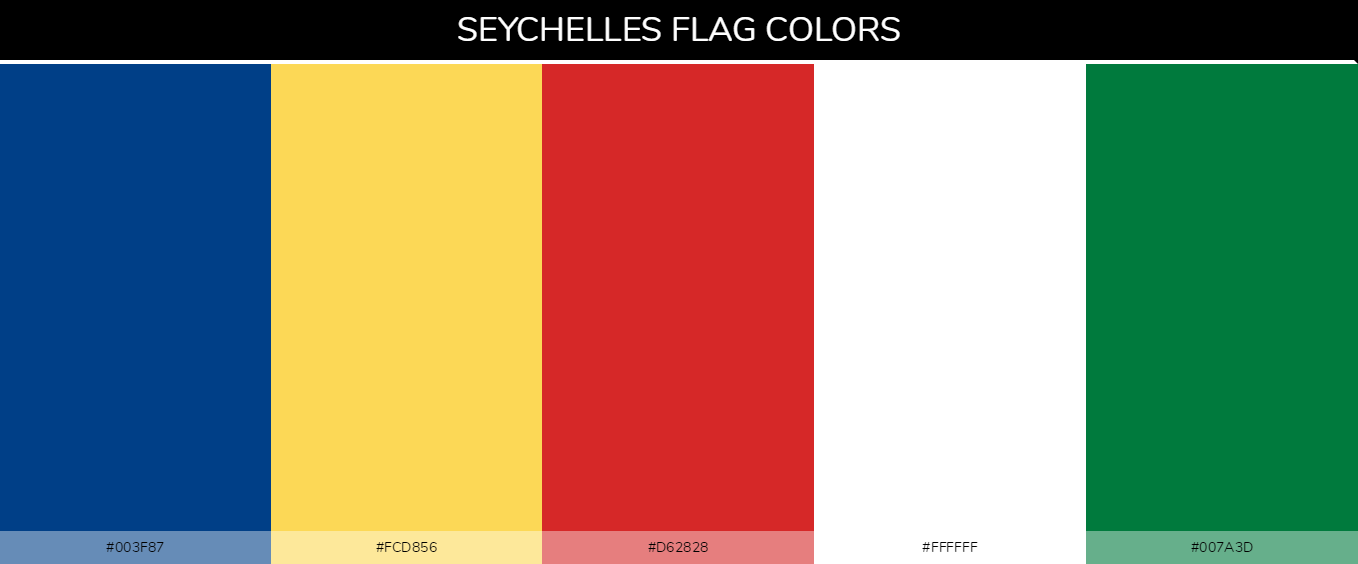Color Palettes Of All Country Flags 164