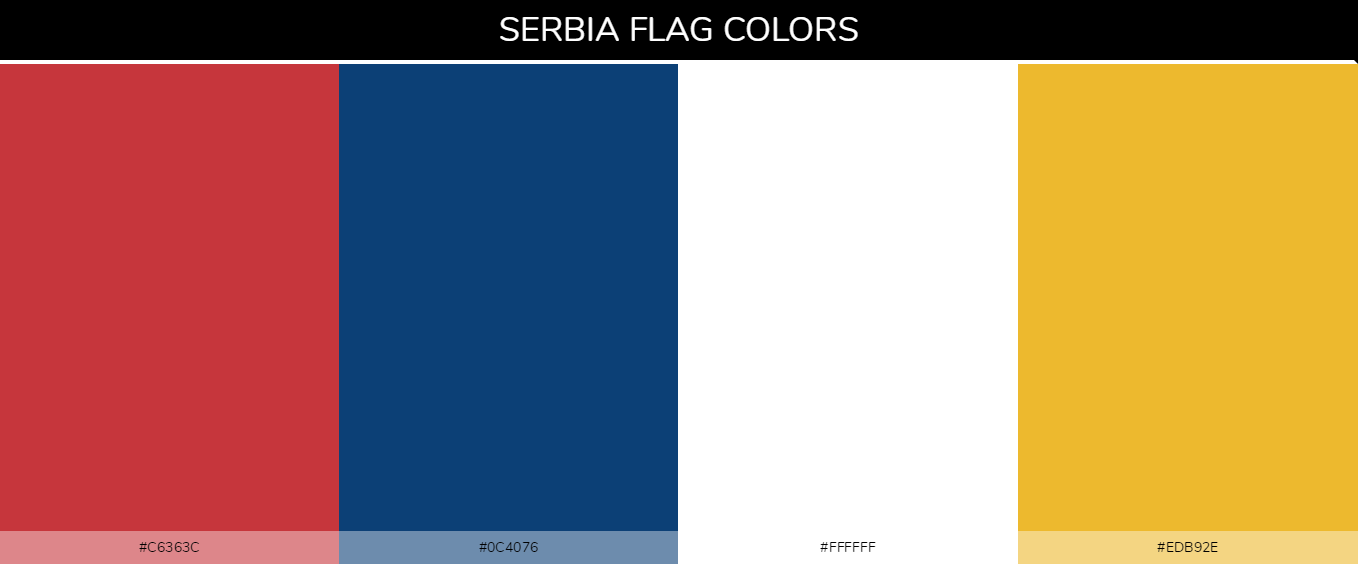Color Palettes Of All Country Flags 165