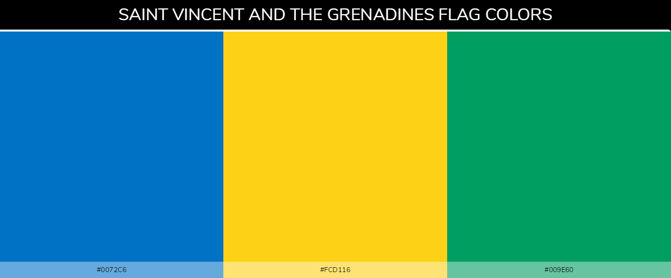 Color Palettes Of All Country Flags 166