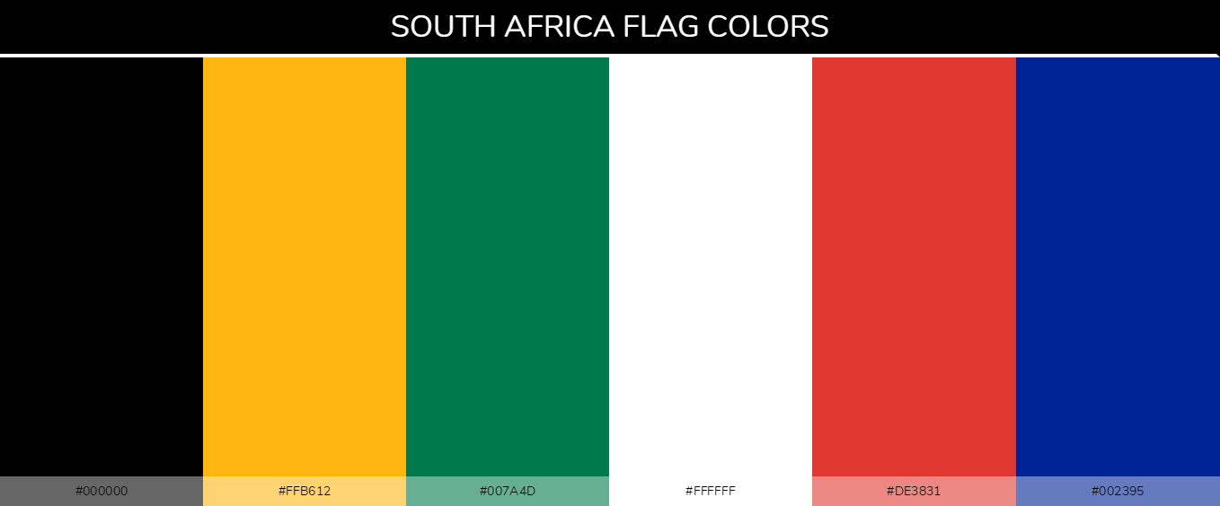 Color Palettes Of All Country Flags 173