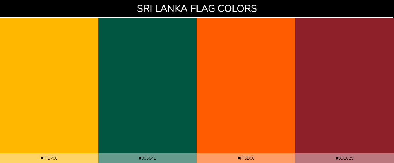 Color Palettes Of All Country Flags 174