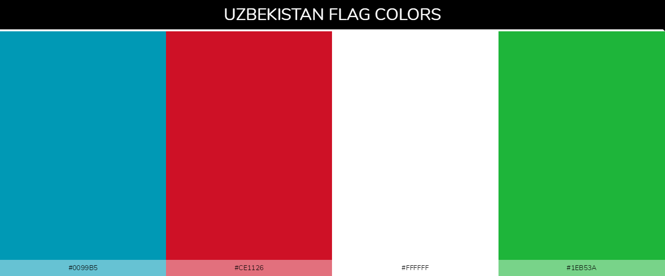 Color Palettes Of All Country Flags 185