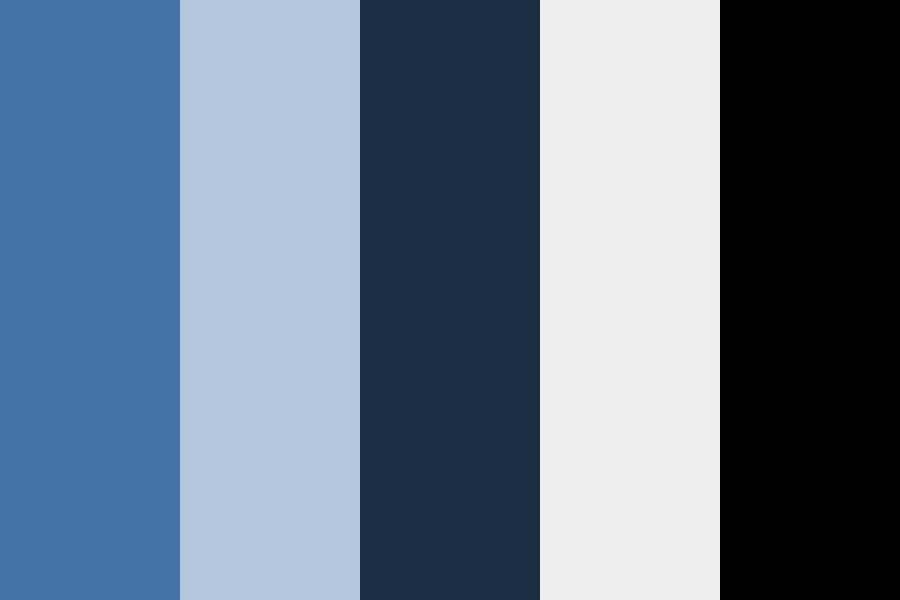 Forex Time Line Sky Format Color Palette